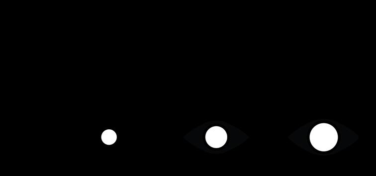 O-ring Chart